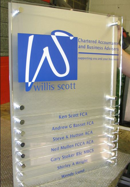 Perspex Display Panel Sign